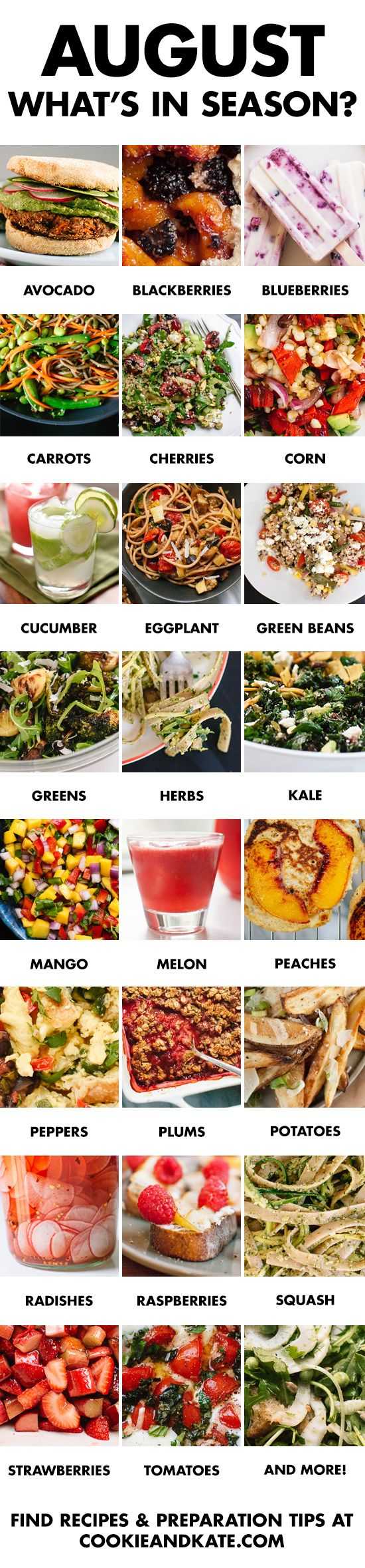 August What Foods Are In Season Discover More Ways To Live Connected The