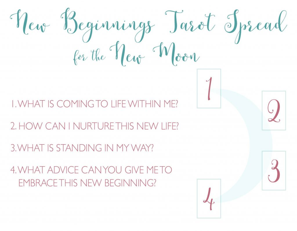 New Moon Tarot Spread for New Beginnings